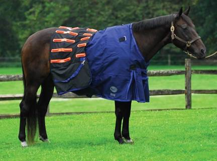 Macs Equine Cool Heat Winter Combo Blanket